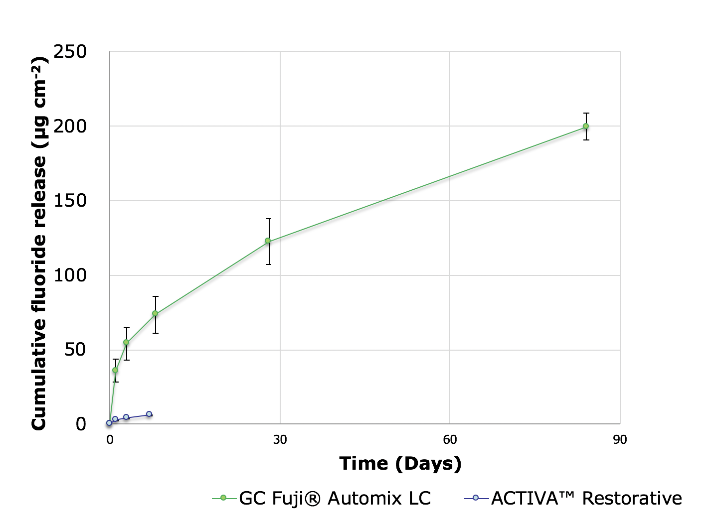 Bioactive Restoratives Microsite - CS Section DAECA POCWW Icon